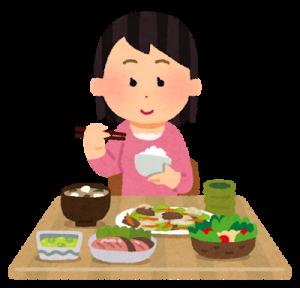 食事による栄養素バランス