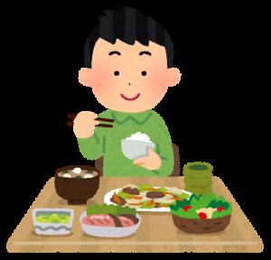 糖尿病の食事管理ツール